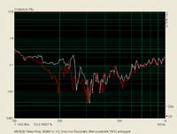 Klirr_90dB-1m_K3_Reson_vs_Reson_und_TMT-entkopp