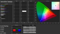 55EG9609_Rasmus_Gamut_C6 Profiliert mit EO2BAS_ISF Mode_vorher