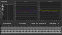 55EG9609_Rasmus_RGB-Balance_20P_C6 Profiliert mit EO2BAS_ISF Mode_nachher