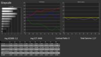 55EG9609_Rasmus_RGB-Balance_C6 OLED_ISF Mode_nachher