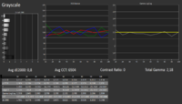 55EG9609_Rasmus_RGB-Balance_C6 Profiliert mit EO2BAS_ISF Mode_nachher