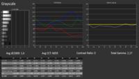 55EG9609_Rasmus_RGB-Balance_C6 Profiliert mit EO2BAS_ISF Mode_vorher