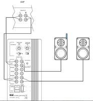 3 колоночный кабель, стерео, с небольшими колонками (без встроенного фильтра высоких частот).