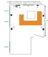 simpler Raumplan