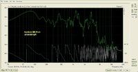 SPA-8PA_unbedämpft_Nahfelfd_Port_frequenzgang