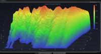 nach MCACC (1 Messung) - Wasserfalldiagramm