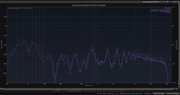 nach MCACC (5 Messungen) - Frequenzgang