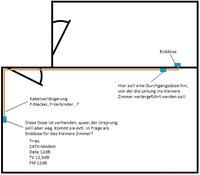 koaxialkabel zzgl durchgangsdose und enddose verlegen kabel analog dvb c hifi forum. Black Bedroom Furniture Sets. Home Design Ideas