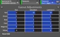 Gamut Adjust SDR Nacht