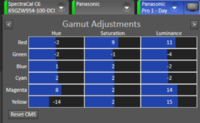 Gamut Adjust SDR Tag