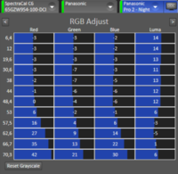 RGB Adjust HDR Nacht