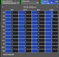 RGB Adjust SDR Tag