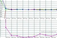 HCFR3+Spyder4_RGB