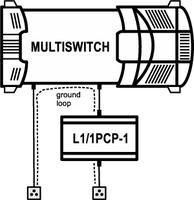 Multiswitch mit Mantelfilter1