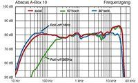 Aktivlautsprecher-Abacus-A-Box-10
