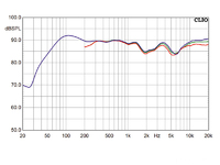 Frequenzgang B&W CM 9