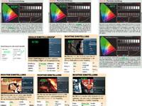 Sony: Verschiedene Empfehlungen der Bildeinstellungen