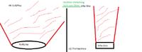 Hochton horizontal Vifa_vs_HK