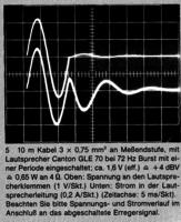 Lautsprecher-STROM