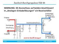 ESD 44 Zweilochdose