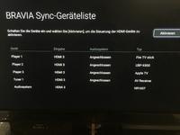 BRAVIA Sync-Geräteliste