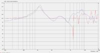 Flansch_Messung vs. Axidrv