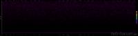 1kHz bei -96dB, 16-Bit mit Dithering