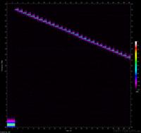 24-Bit mit Rauschen nach Skalierung aus 16-Bit-Quelle