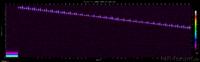 Tonfolge 21kHz bis 12,5kHz bei 16-Bit, Samplingrate 44,1kHz