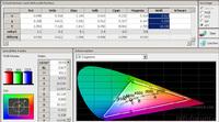 JVC-3D-Bildmodus-6500K-Farbraum-Standard-Optoma-Brille-kalibriert
