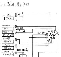 Phonopre SA8100