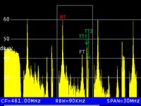PAL-Fernsehkanal in Spektraldarstellung (Bildquelle: KWS)