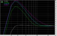 Frequenzgang ATM Nubert