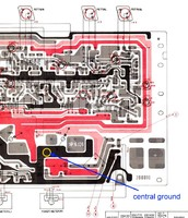 Hitachi HMA-6500 PCB Layout central ground marked