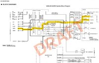 Yamaha RX-V567 block diagram detail audio section _marked