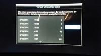 Verlauf ZDF HD