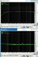 X1 frequency response
