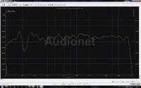 Frequenz_Karton