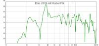 Elac 2070 mit Kabel FG
