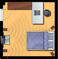 2D Zimmer
