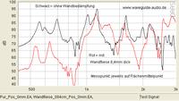 Wandfliese_084cm_Pos_0mm