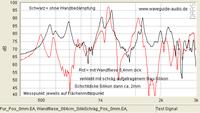Wandfliese_084cm_SilikSchr?g_Pos_0mm