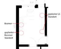 Grundriss_wohnzimmer
