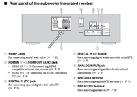 yht-401 receiver