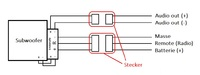 Skizze: Steckersystem