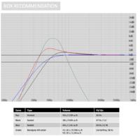 Sub Graph