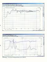 Frequenzgang TB-Horn Clone 1