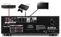 Denon Avr 1513 Ps3 Sound Und Cd Player Zugleich Denon Hifi Forum