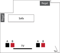 LS-Vergleich Wohnzimmer