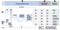 Schema Anschlüsse aus Produktnote DSP Z9